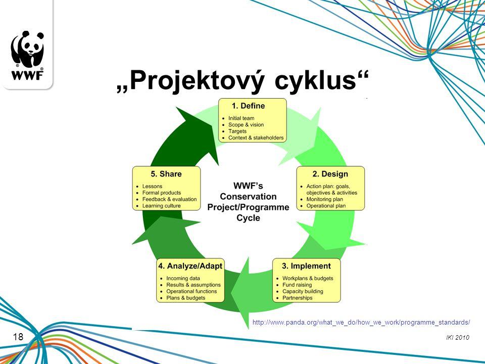 "IKI 2010 18 ""Projektový cyklus"" http://www.panda.org/what_we_do/how_we_work/programme_standards/"