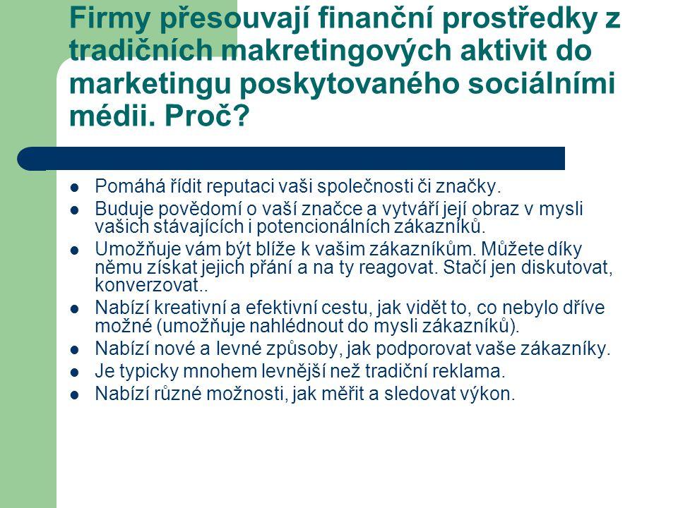 Firmy přesouvají finanční prostředky z tradičních makretingových aktivit do marketingu poskytovaného sociálními médii.
