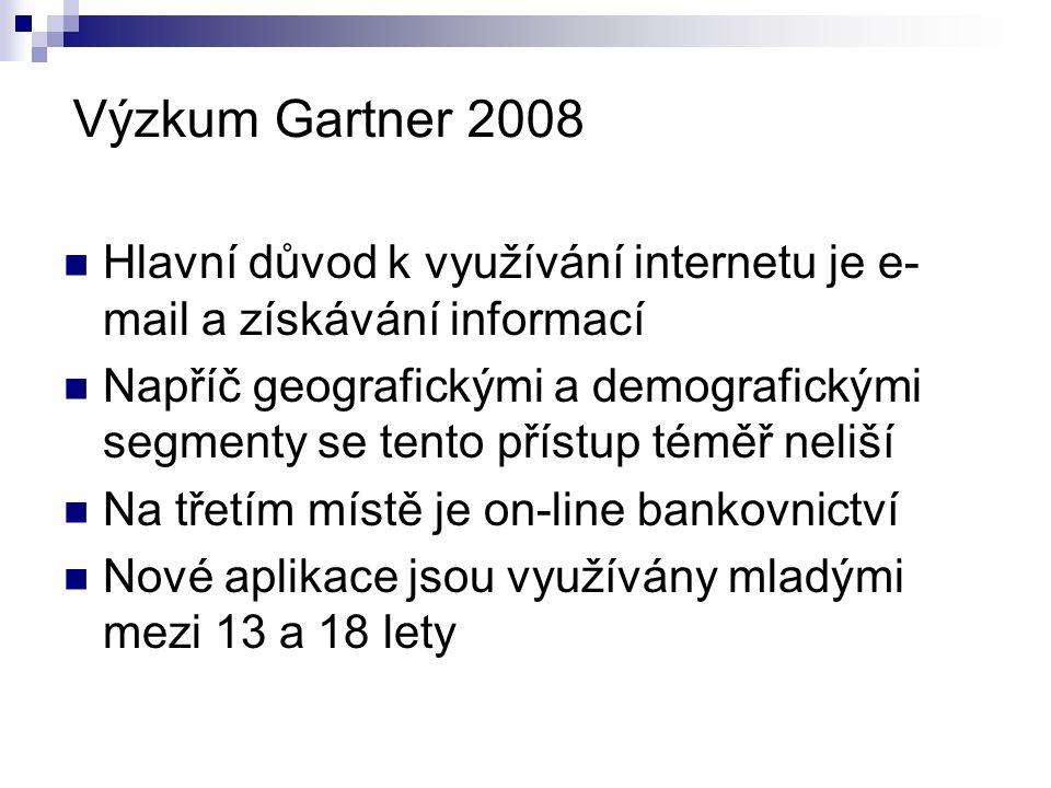 Výzkum Gartner 2008 Hlavní důvod k využívání internetu je e- mail a získávání informací Napříč geografickými a demografickými segmenty se tento přístup téměř neliší Na třetím místě je on-line bankovnictví Nové aplikace jsou využívány mladými mezi 13 a 18 lety