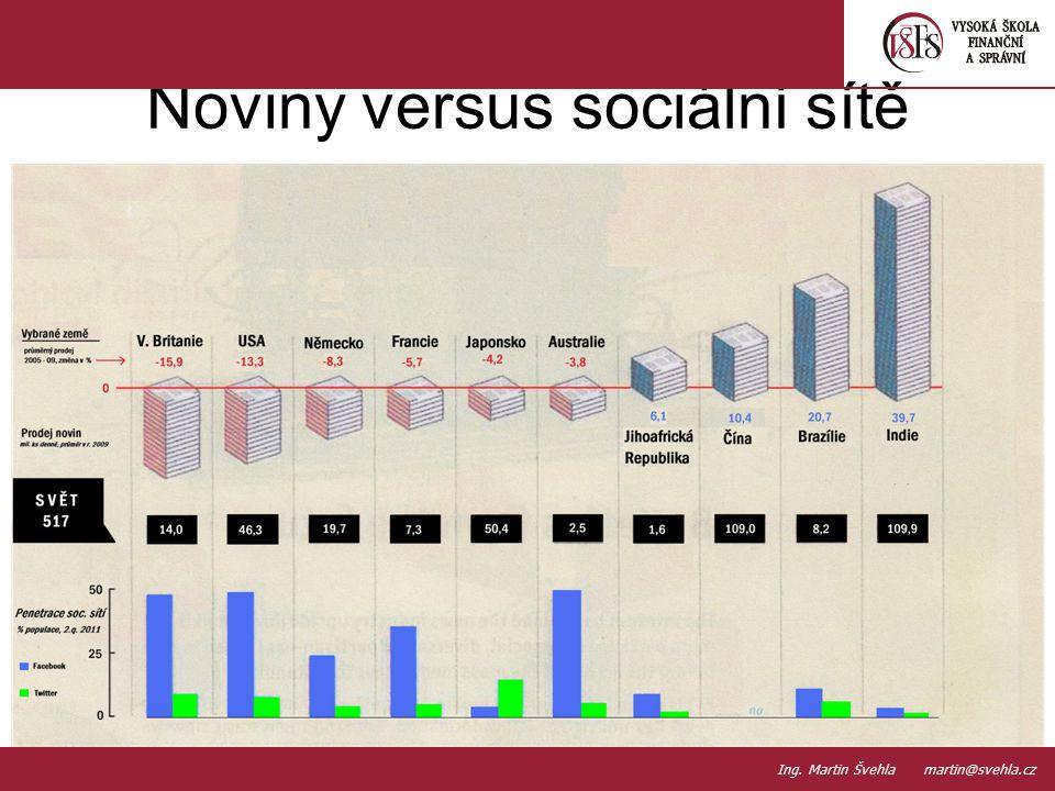 Noviny versus sociální sítě 9.9. PaedDr.Emil Hanousek,CSc., 14002@mail.vsfs.cz :: Ing. Martin Švehla martin@svehla.cz