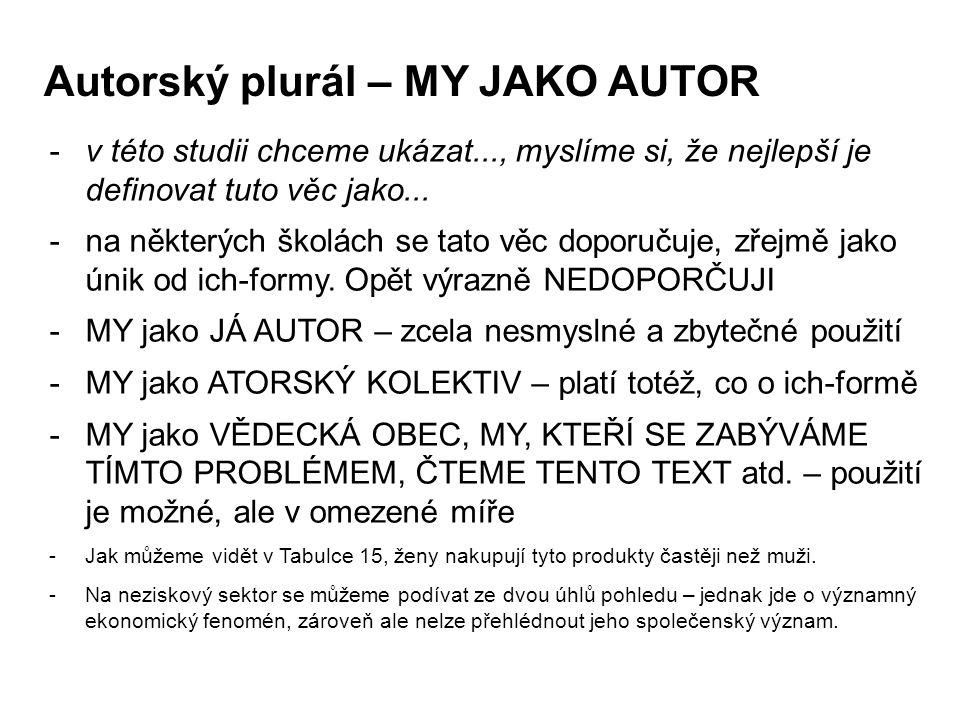 Autorský plurál – MY JAKO AUTOR -v této studii chceme ukázat..., myslíme si, že nejlepší je definovat tuto věc jako... -na některých školách se tato v
