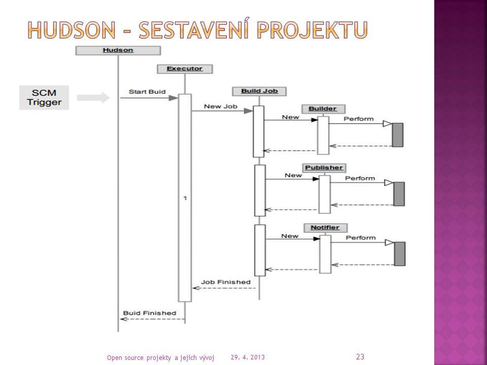 29. 4. 2013 Open source projekty a jejich vývoj 23