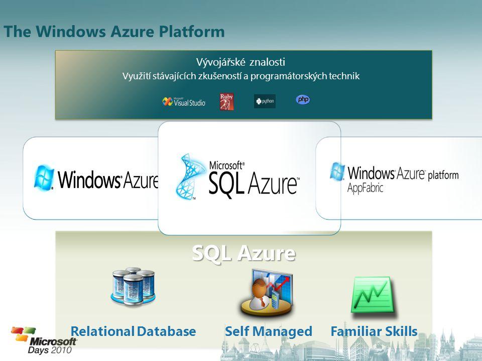 Relational DatabaseSelf ManagedFamiliar Skills Vývojářské znalosti Využití stávajících zkušeností a programátorských technik The Windows Azure Platform