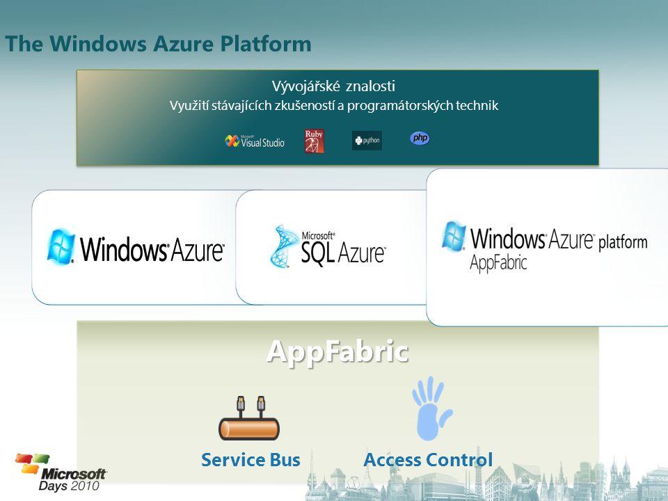 Service BusAccess Control The Windows Azure Platform Vývojářské znalosti Využití stávajících zkušeností a programátorských technik