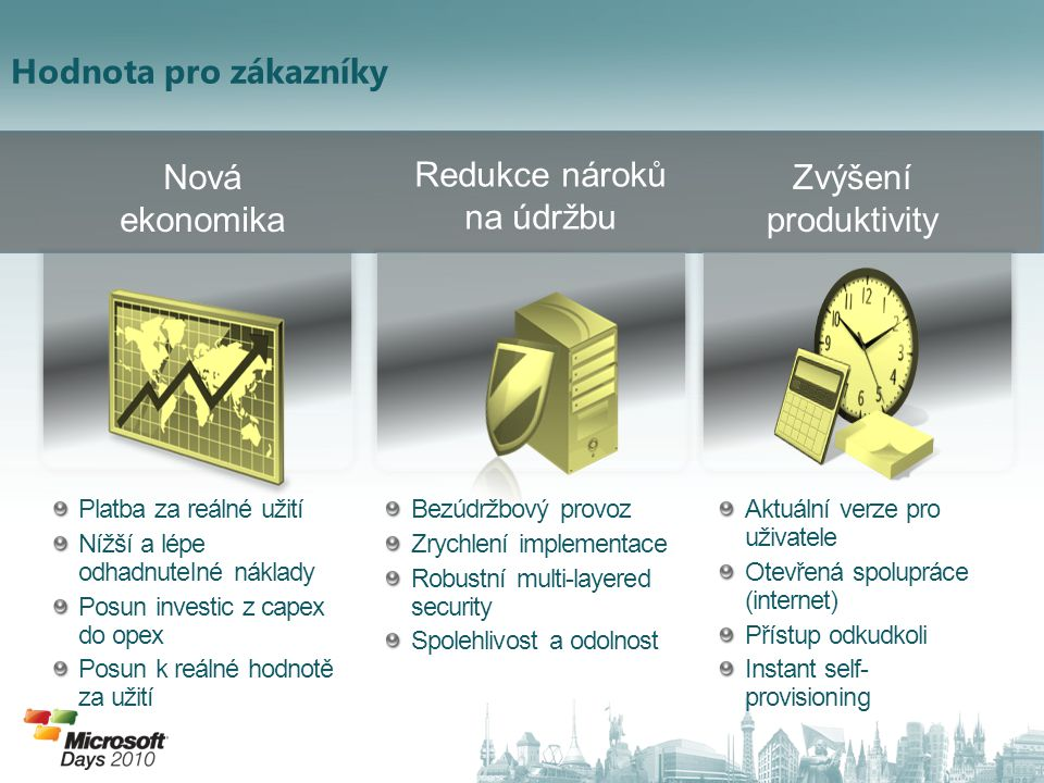 Hodnota pro zákazníky Redukce nároků na údržbu Nová ekonomika Zvýšení produktivity Platba za reálné užití Nížší a lépe odhadnutelné náklady Posun investic z capex do opex Posun k reálné hodnotě za užití Bezúdržbový provoz Zrychlení implementace Robustní multi-layered security Spolehlivost a odolnost Aktuální verze pro uživatele Otevřená spolupráce (internet) Přístup odkudkoli Instant self- provisioning