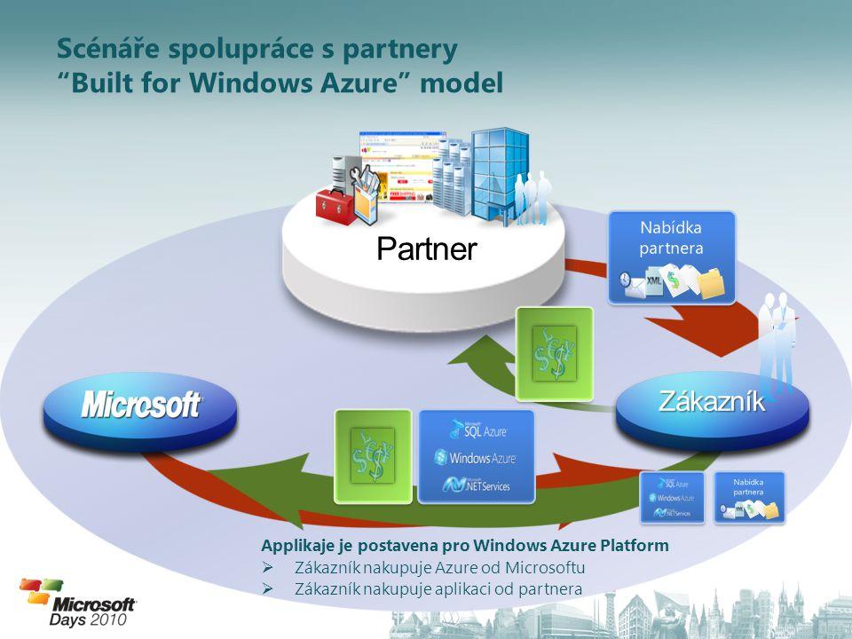 Applikaje je postavena pro Windows Azure Platform  Zákazník nakupuje Azure od Microsoftu  Zákazník nakupuje aplikaci od partnera Scénáře spolupráce s partnery Built for Windows Azure model