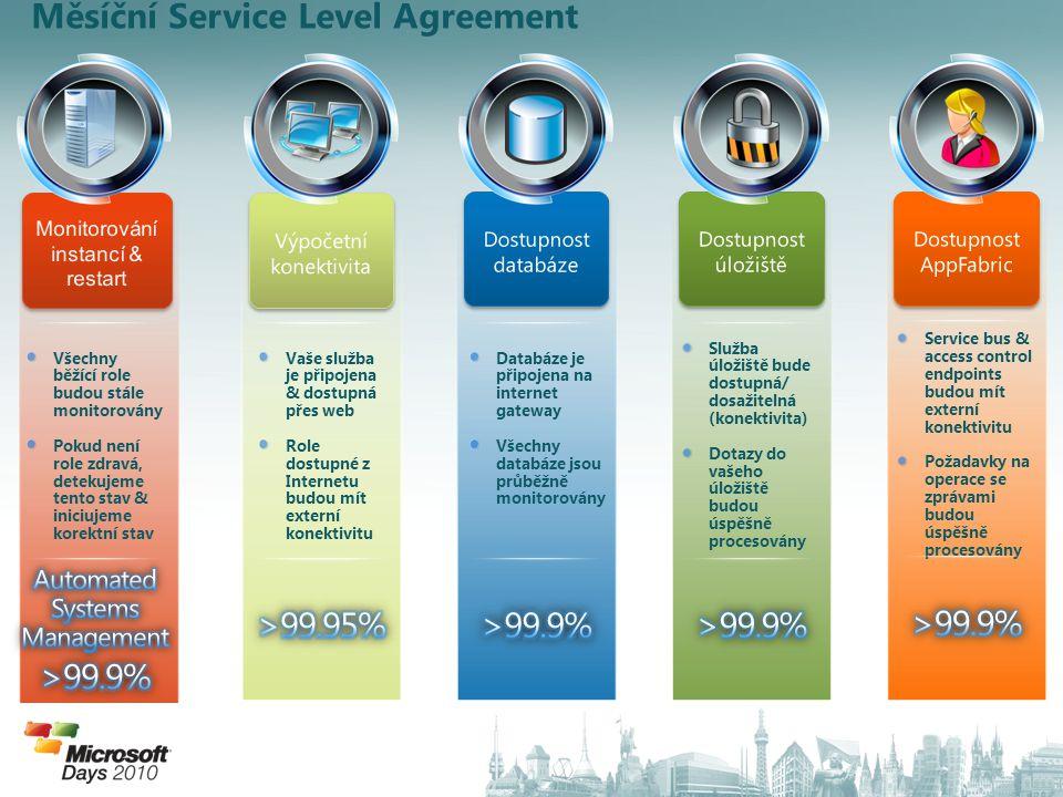 Měsíční Service Level Agreement Vaše služba je připojena & dostupná přes web Role dostupné z Internetu budou mít externí konektivitu Databáze je připojena na internet gateway Všechny databáze jsou průběžně monitorovány Služba úložiště bude dostupná/ dosažitelná (konektivita) Dotazy do vašeho úložiště budou úspěšně procesovány Service bus & access control endpoints budou mít externí konektivitu Požadavky na operace se zprávami budou úspěšně procesovány Všechny běžící role budou stále monitorovány Pokud není role zdravá, detekujeme tento stav & iniciujeme korektní stav