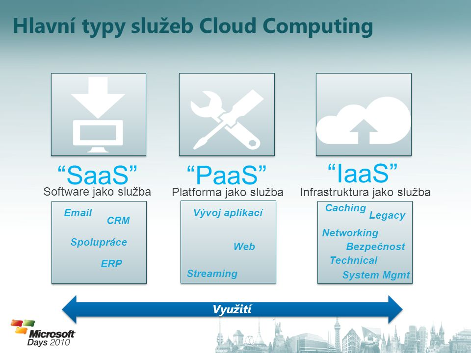 Hlavní typy služeb Cloud Computing Platforma jako služba SaaS PaaS IaaS Využití Email CRM ERP Spolupráce Vývoj aplikací Web Streaming Caching Networking Bezpečnost System Mgmt Technical Legacy Software jako služba Infrastruktura jako služba