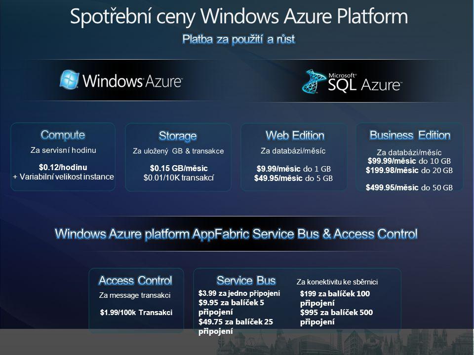 Spotřební ceny Windows Azure Platform $0.12/hodinu + Variabilní velikost instance $9.99/měsíc do 1 GB $49.95/měsíc do 5 GB $99.99/měsíc do 10 GB $199.98/měsíc do 20 GB $499.95/měsíc do 50 GB $0.15 GB/měsíc $0.01/10K transakcí $1.99/100k Transakci Za message transakci $3.99 za jedno připojení $9.95 za balíček 5 připojení $49.75 za balíček 25 připojení Za konektivitu ke sběrnici $199 za balíček 100 připojení $995 za balíček 500 připojení