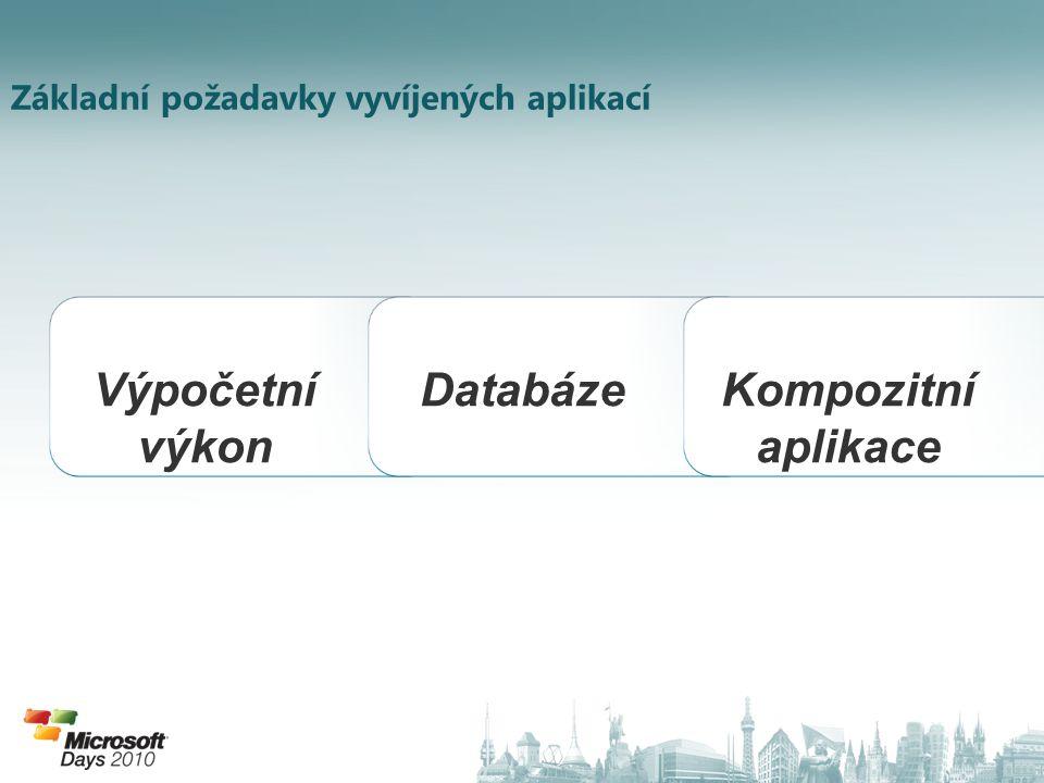 Základní požadavky vyvíjených aplikací
