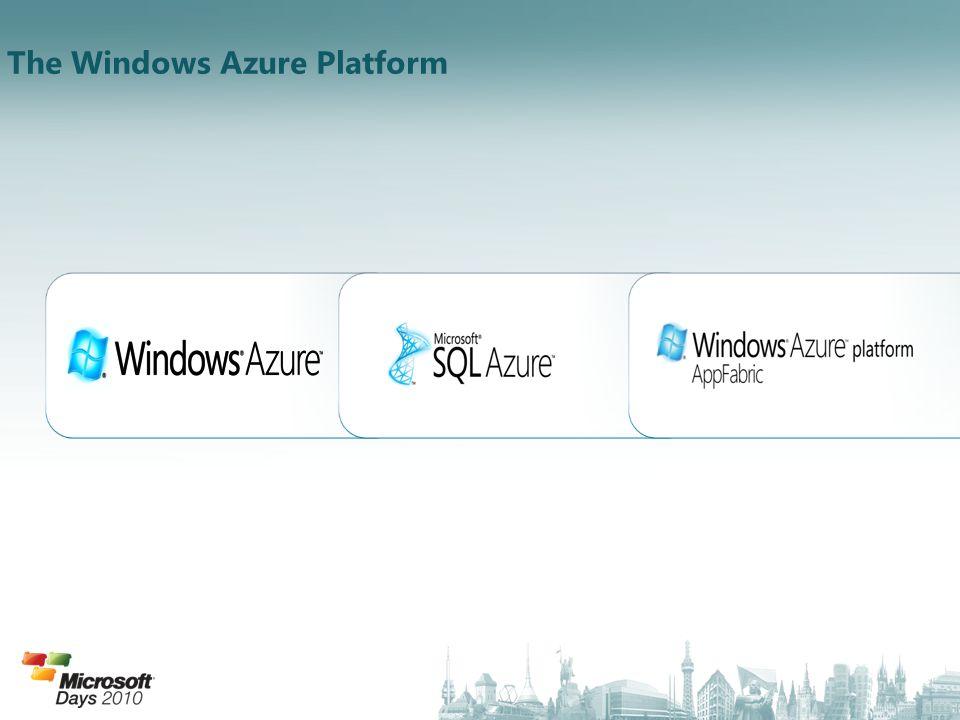 Vývojářské znalosti Využití stávajících zkušeností a programátorských technik The Windows Azure Platform ComputeStorageManagement