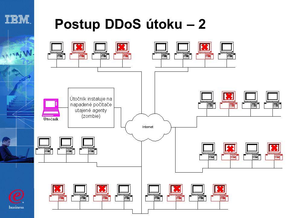 Postup DDoS útoku – 2