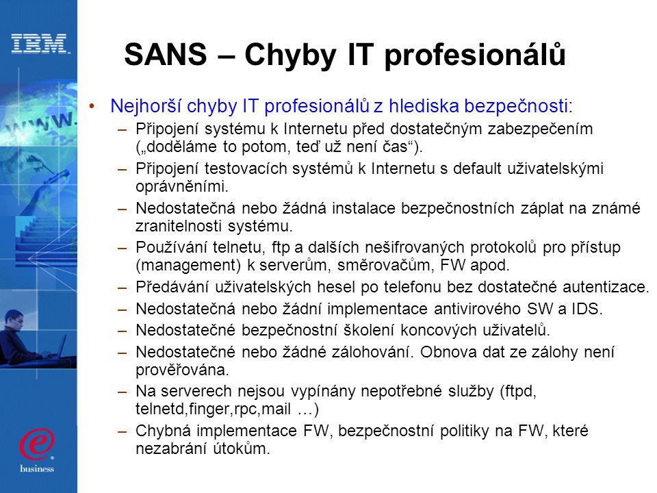 """SANS – Chyby IT profesionálů Nejhorší chyby IT profesionálů z hlediska bezpečnosti: –Připojení systému k Internetu před dostatečným zabezpečením (""""doděláme to potom, teď už není čas )."""