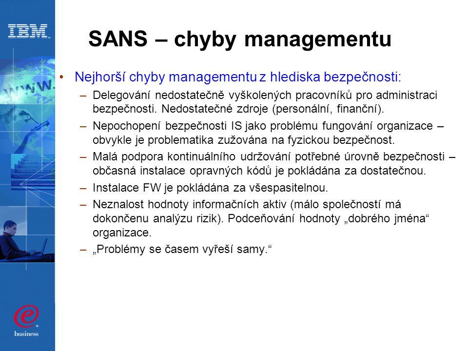 SANS – chyby managementu Nejhorší chyby managementu z hlediska bezpečnosti: –Delegování nedostatečně vyškolených pracovníků pro administraci bezpečnos