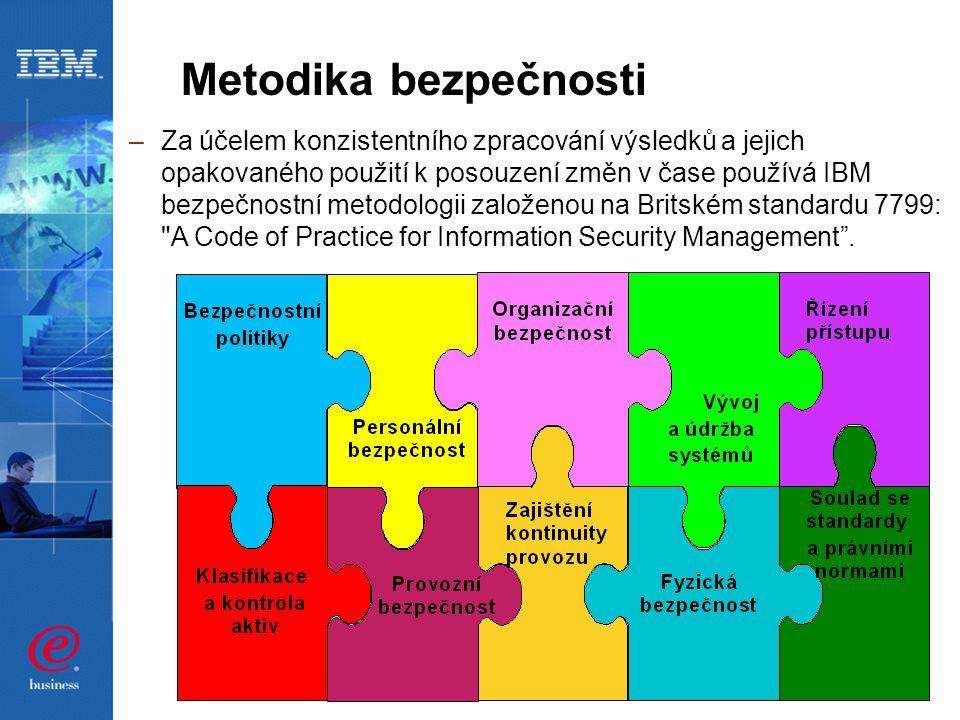 Metodika bezpečnosti –Za účelem konzistentního zpracování výsledků a jejich opakovaného použití k posouzení změn v čase používá IBM bezpečnostní metodologii založenou na Britském standardu 7799: A Code of Practice for Information Security Management .