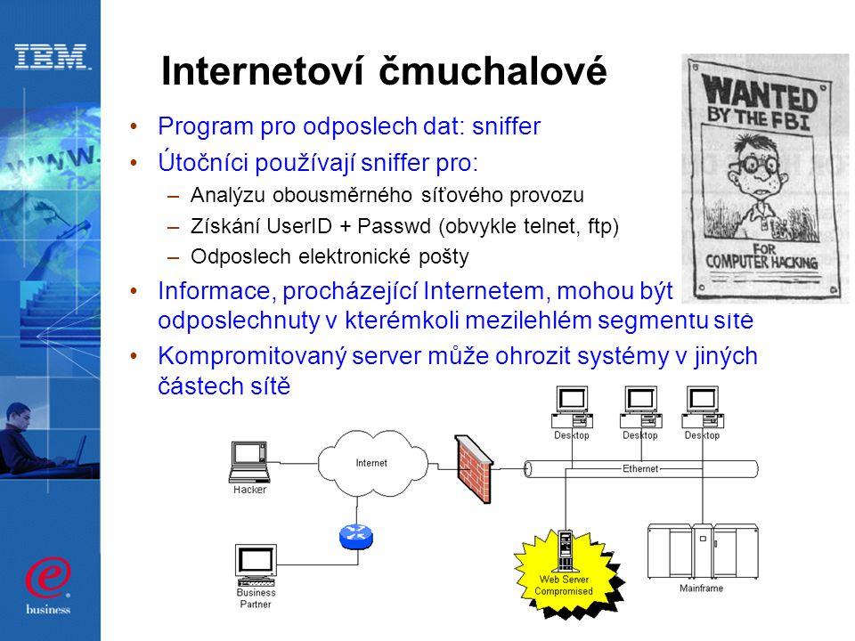 Internetoví čmuchalové Program pro odposlech dat: sniffer Útočníci používají sniffer pro: –Analýzu obousměrného síťového provozu –Získání UserID + Pas