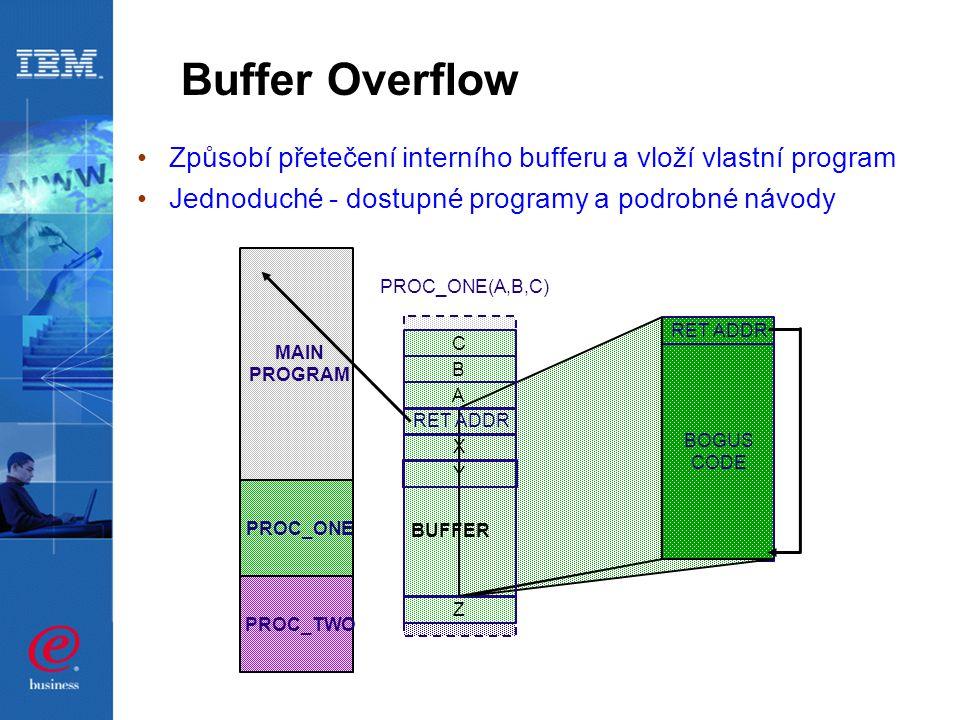 Buffer Overflow Způsobí přetečení interního bufferu a vloží vlastní program Jednoduché - dostupné programy a podrobné návody MAIN PROGRAM PROC_ONE PROC_TWO PROC_ONE(A,B,C) C B Z RET ADDR BOGUS CODE RET ADDR X BUFFER Y A