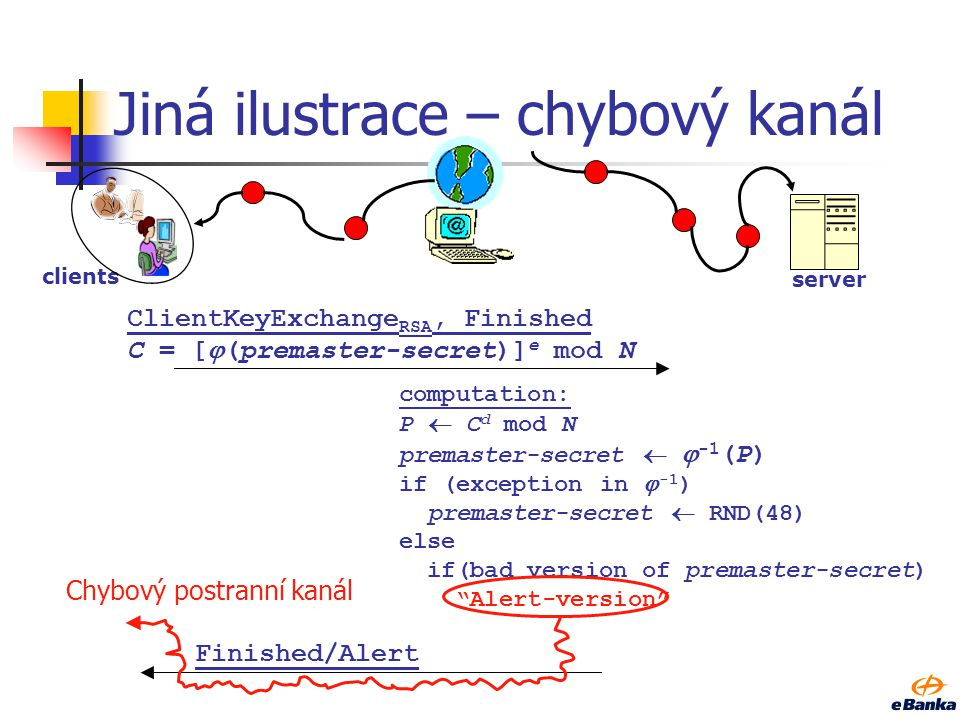 Ilustrace úniku informací postranním kanálem Hammingova vzdálenost datových bloků přesouvaných vybranou instrukcí analyzovaného kódu.