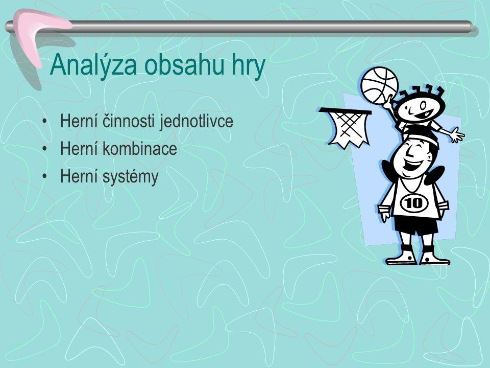 Analýza obsahu hry Herní činnosti jednotlivce Herní kombinace Herní systémy