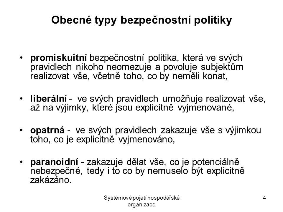 Systémové pojetí hospodářské organizace 4 Obecné typy bezpečnostní politiky promiskuitní bezpečnostní politika, která ve svých pravidlech nikoho neome