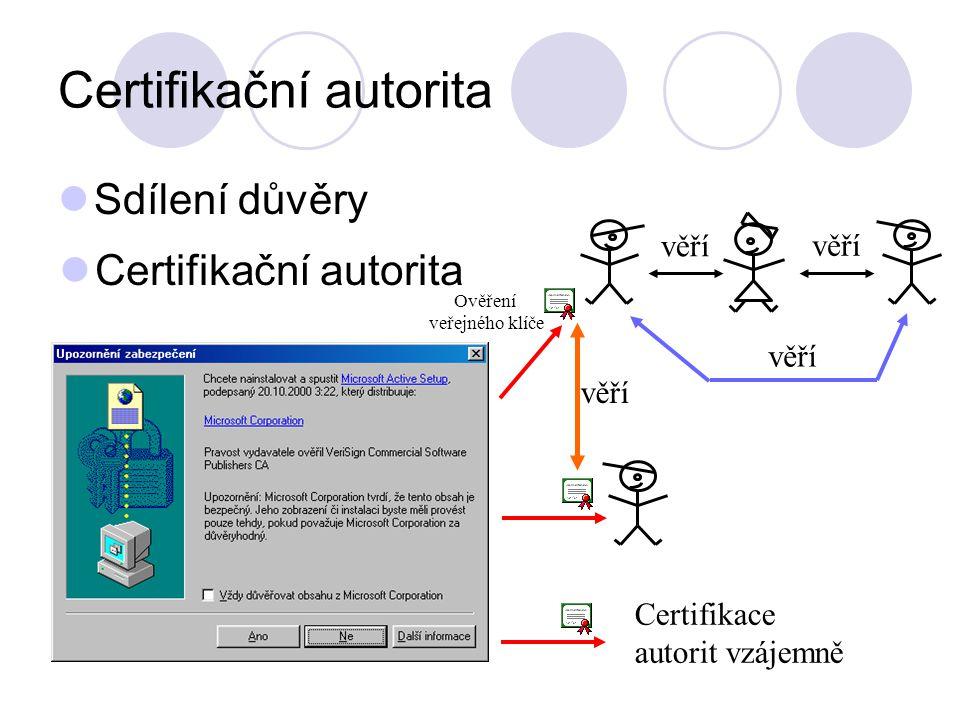 Certifikační autorita Sdílení důvěry věří Ověření veřejného klíče věří Certifikace autorit vzájemně Certifikační autorita
