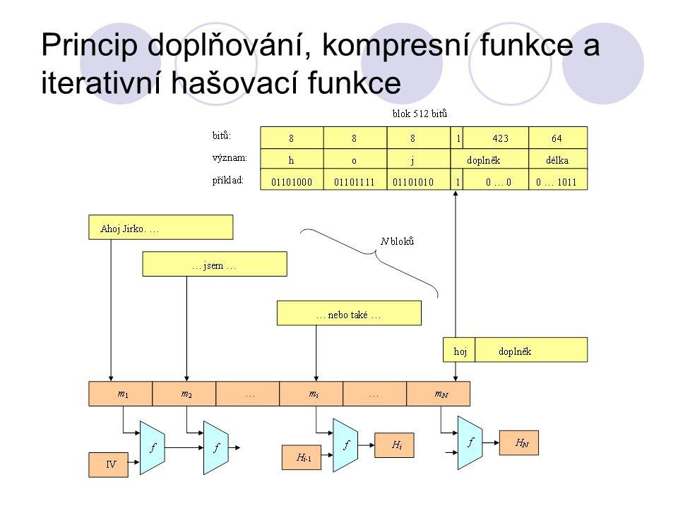 Princip doplňování, kompresní funkce a iterativní hašovací funkce