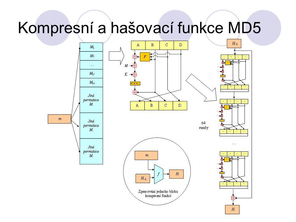 Kompresní a hašovací funkce MD5