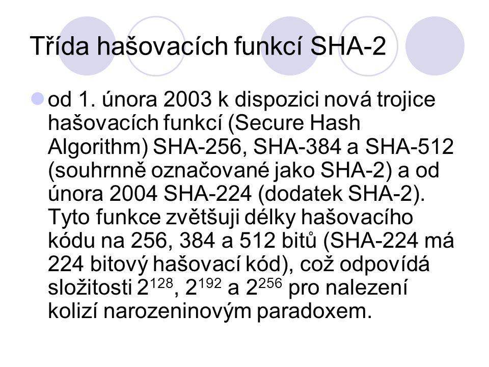 Třída hašovacích funkcí SHA-2 od 1.