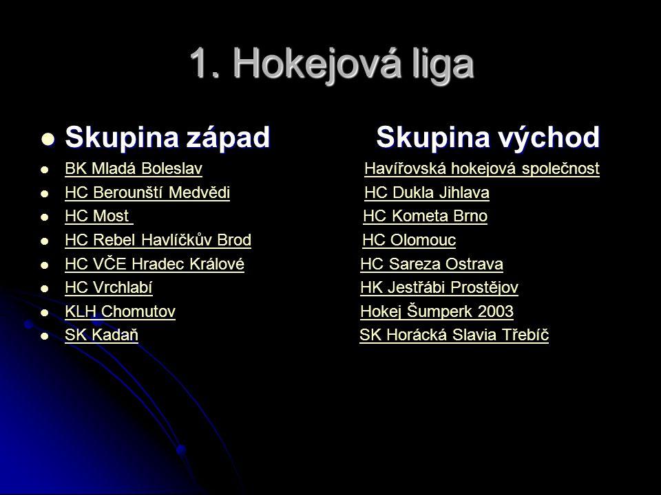 1. Hokejová liga Skupina západ Skupina východ Skupina západ Skupina východ BK Mladá Boleslav Havířovská hokejová společnost BK Mladá BoleslavHavířovsk