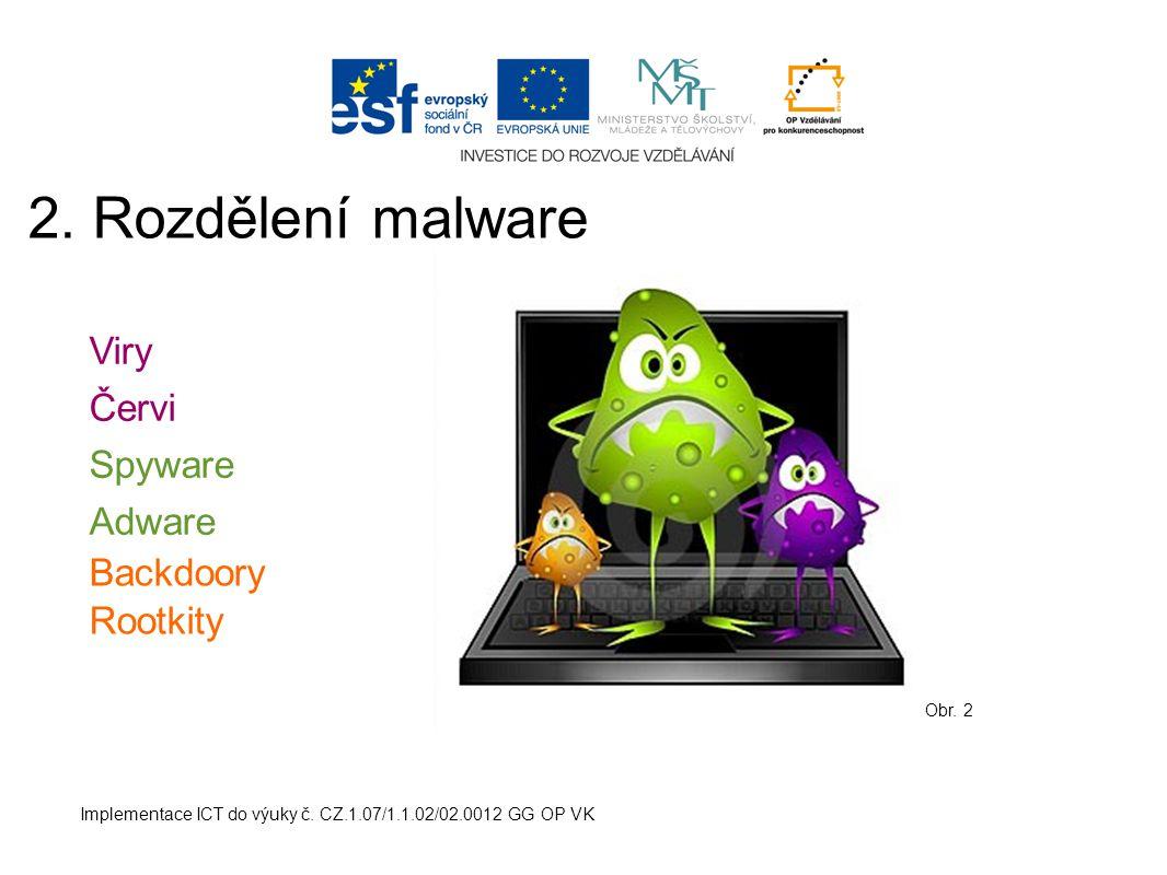 Implementace ICT do výuky č. CZ.1.07/1.1.02/02.0012 GG OP VK 2. Rozdělení malware Obr. 2 Viry Spyware Adware Rootkity Backdoory Červi