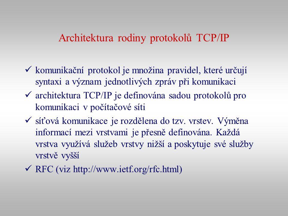 Architektura rodiny protokolů TCP/IP komunikační protokol je množina pravidel, které určují syntaxi a význam jednotlivých zpráv při komunikaci archite