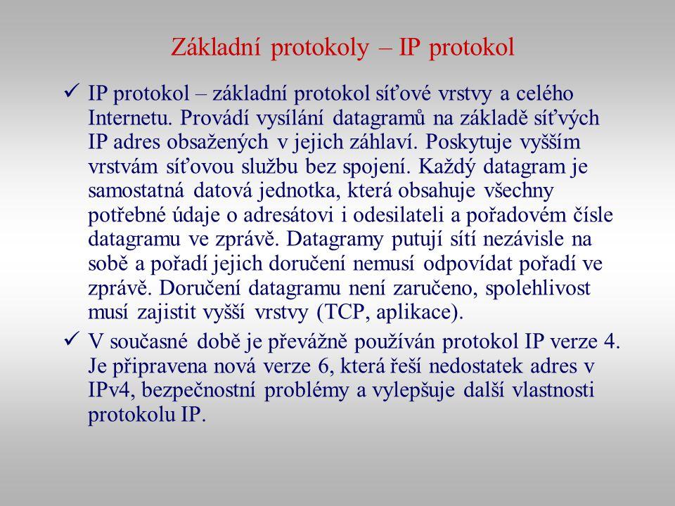 Základní protokoly – IP protokol IP protokol – základní protokol síťové vrstvy a celého Internetu. Provádí vysílání datagramů na základě síťvých IP ad