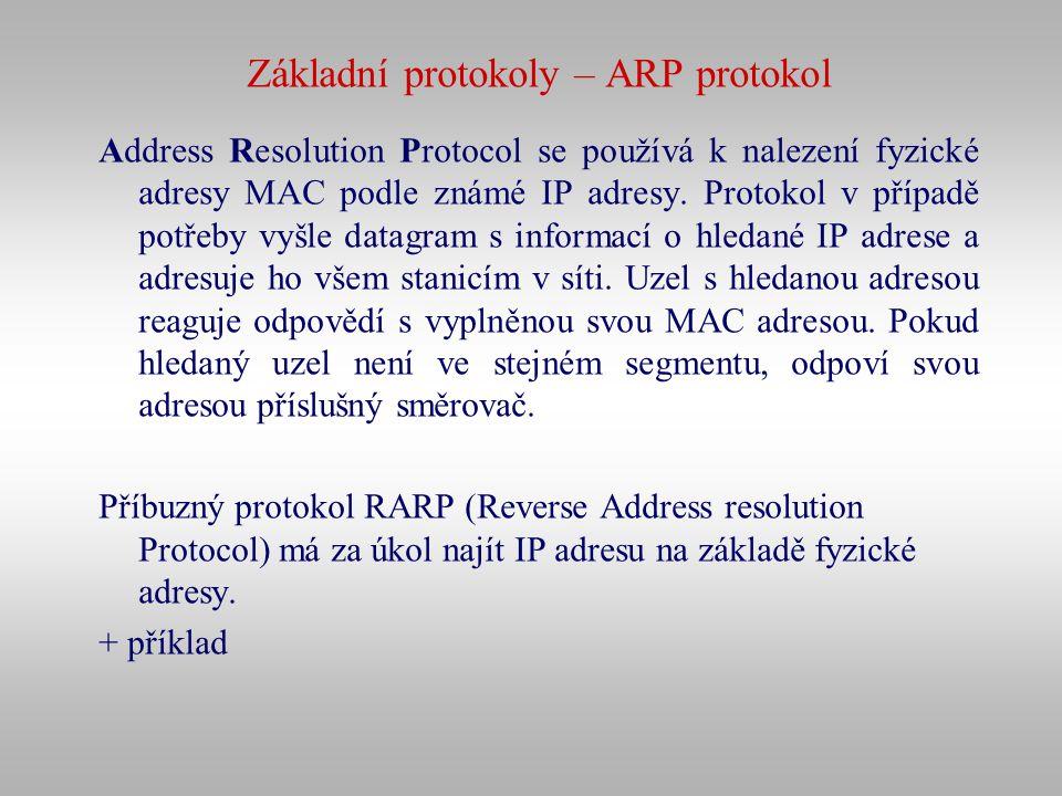 Základní protokoly – ARP protokol Address Resolution Protocol se používá k nalezení fyzické adresy MAC podle známé IP adresy. Protokol v případě potře