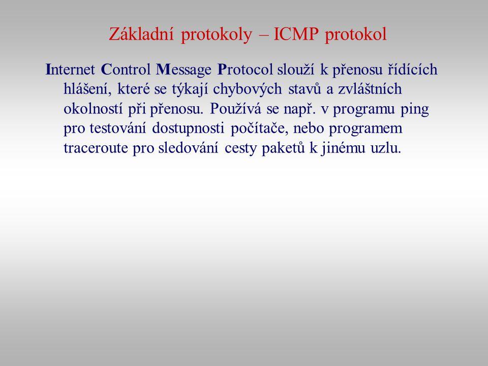 Základní protokoly – ICMP protokol Internet Control Message Protocol slouží k přenosu řídících hlášení, které se týkají chybových stavů a zvláštních o
