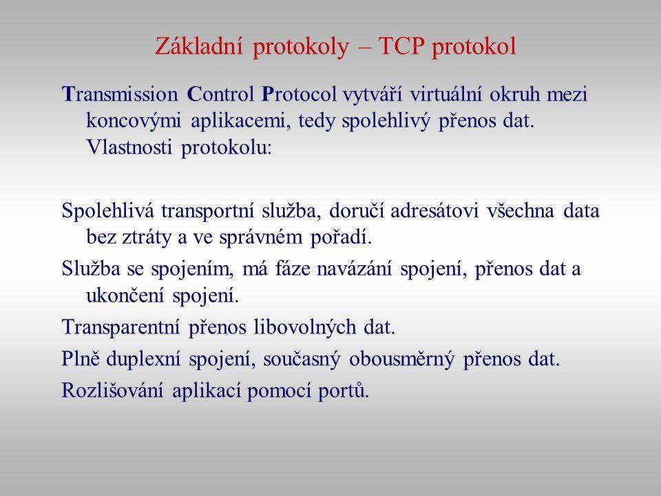 Základní protokoly – TCP protokol Transmission Control Protocol vytváří virtuální okruh mezi koncovými aplikacemi, tedy spolehlivý přenos dat. Vlastno