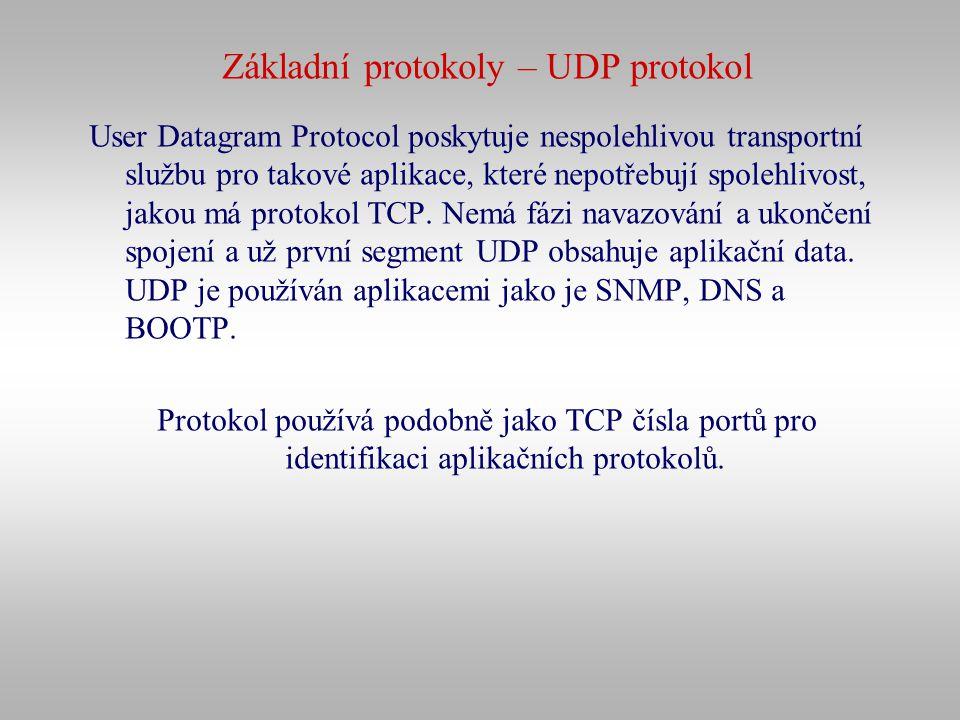 Základní protokoly – UDP protokol User Datagram Protocol poskytuje nespolehlivou transportní službu pro takové aplikace, které nepotřebují spolehlivos
