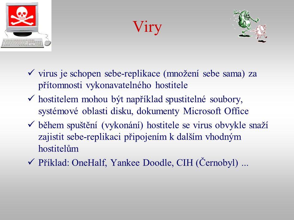 Viry virus je schopen sebe-replikace (množení sebe sama) za přítomnosti vykonavatelného hostitele hostitelem mohou být například spustitelné soubory,