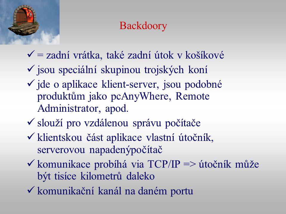 Backdoory = zadní vrátka, také zadní útok v košíkové jsou speciální skupinou trojských koní jde o aplikace klient-server, jsou podobné produktům jako
