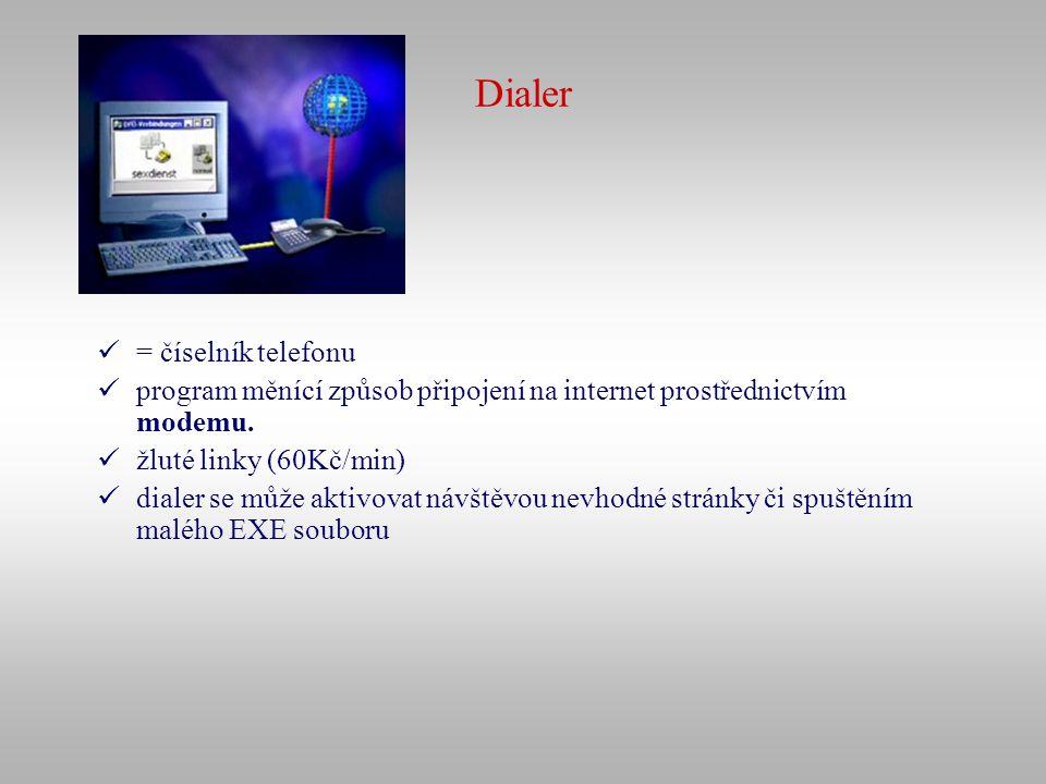 Dialer = číselník telefonu program měnící způsob připojení na internet prostřednictvím modemu. žluté linky (60Kč/min) dialer se může aktivovat návštěv