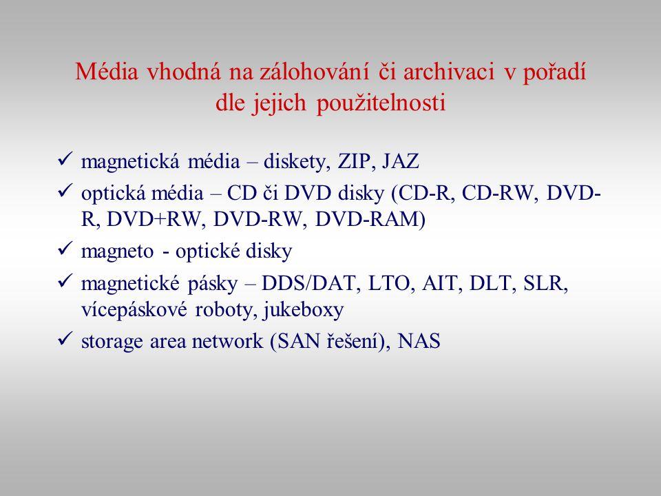 Média vhodná na zálohování či archivaci v pořadí dle jejich použitelnosti magnetická média – diskety, ZIP, JAZ optická média – CD či DVD disky (CD-R,