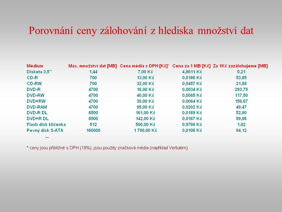 Příklady použití protokolů HTTP, HTTPS telnet, SSH, FTP nmap POP3, SMTP, IMAP NTP VNC DNS Aplikace: aplikace fport ukázka odchytávání hesel pomocí nezabezpečených protokolů ukázka analyzátoru síťového provozu nagios – ukázka https://nagios.jcu.cz/https://nagios.jcu.cz/ ukázka správy wifi hotspotu