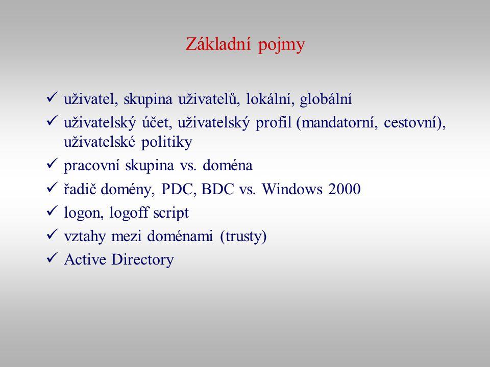 Základní pojmy uživatel, skupina uživatelů, lokální, globální uživatelský účet, uživatelský profil (mandatorní, cestovní), uživatelské politiky pracov