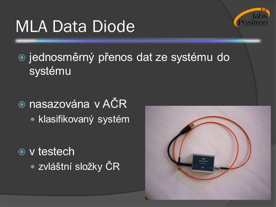 MLA Data Diode  jednosměrný přenos dat ze systému do systému  nasazována v AČR klasifikovaný systém  v testech zvláštní složky ČR