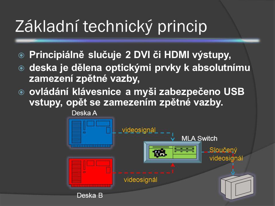 Základní technický princip  Principiálně slučuje 2 DVI či HDMI výstupy,  deska je dělena optickými prvky k absolutnímu zamezení zpětné vazby,  ovlá