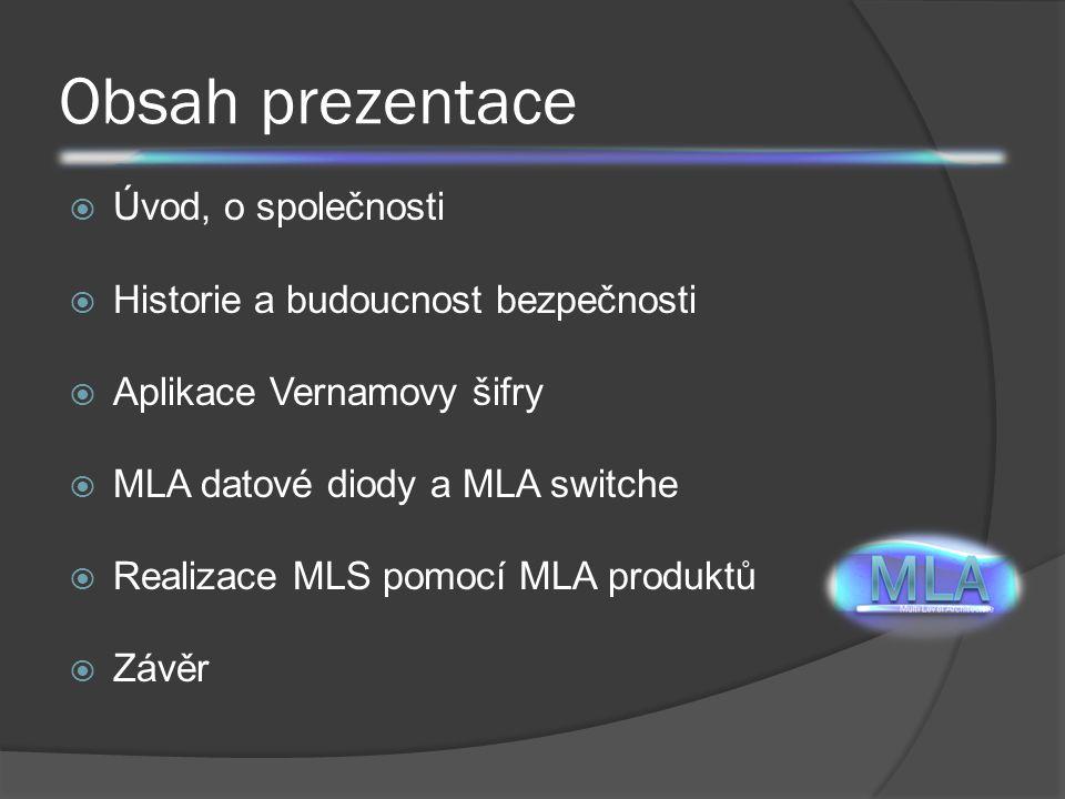 Obsah prezentace  Úvod, o společnosti  Historie a budoucnost bezpečnosti  Aplikace Vernamovy šifry  MLA datové diody a MLA switche  Realizace MLS