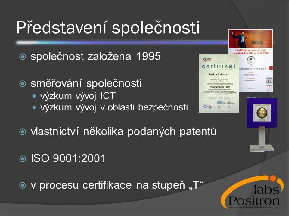 Představení společnosti  společnost založena 1995  směřování společnosti výzkum vývoj ICT výzkum vývoj v oblasti bezpečnosti  vlastnictví několika
