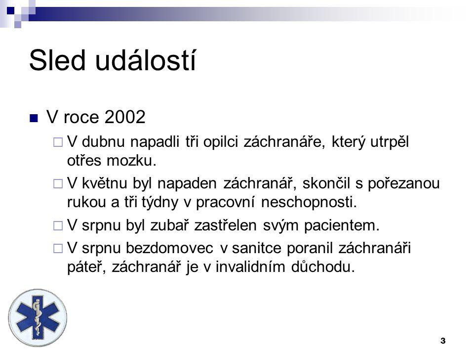 4 Sled událostí V roce 2003  V březnu byl zastřelen ortoped pacientem.