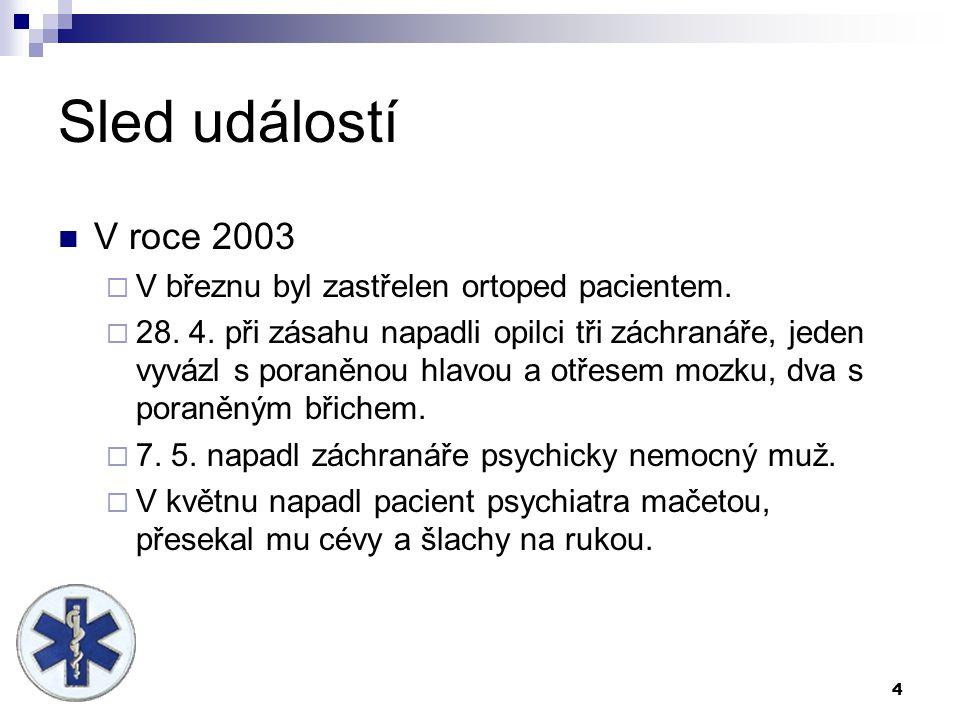 4 Sled událostí V roce 2003  V březnu byl zastřelen ortoped pacientem.  28. 4. při zásahu napadli opilci tři záchranáře, jeden vyvázl s poraněnou hl