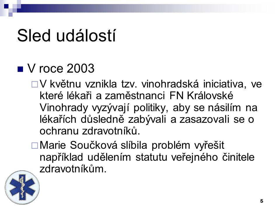 5 Sled událostí V roce 2003  V květnu vznikla tzv. vinohradská iniciativa, ve které lékaři a zaměstnanci FN Královské Vinohrady vyzývají politiky, ab