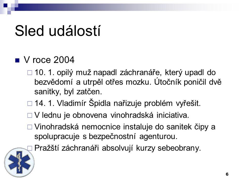 7 Sled událostí V roce 2004  18.2.